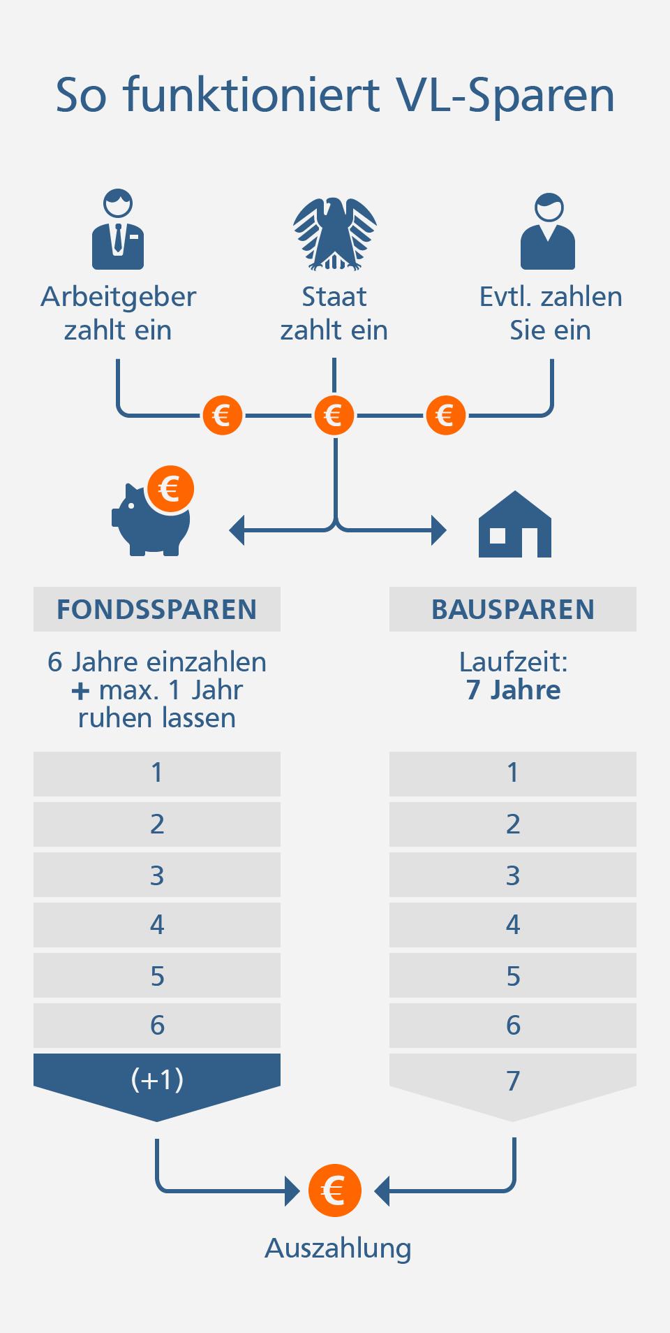 Volksbank raiffeisenbank dresden online dating